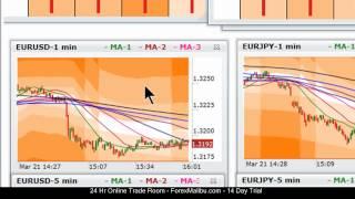 Forex capital markets ltd wiki