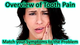 Why do my teeth hurt? Tooth Pain, Infection, Toothache, Wisdom, Sensitivity, TMJ