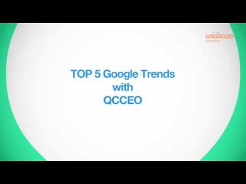 Top 5 Soccer Players From Google trends