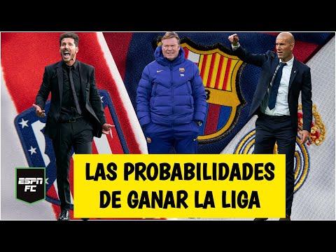 LA LIGA Atlético, Barcelona Y Real Madrid REANUDAN Su Batalla. ¿El Clásico Decide?  | ESPN FC