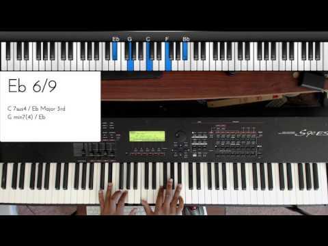 C69 Piano Chord Worshipchords