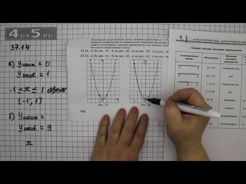 Упражнение 37.14. Вариант А. Б. Алгебра 7 класс Мордкович А.Г.