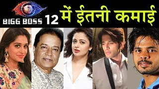 Bigg Boss 12 CONTESTANTS FEES REVEALED | TellyMasala