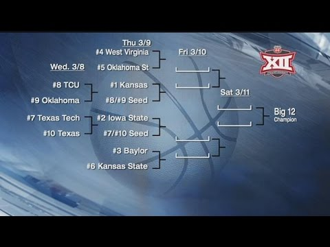 Kansas Secures No. 1 seed In Big 12 Tournament