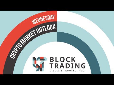 Crypto Market Outlook 10/03/2021