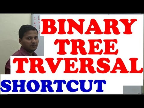 Binary Tree Traversals - PowerPoint PPT Presentation