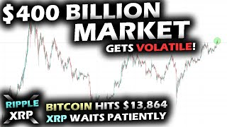 HUGE COLLISION at $13,865 for BITCOIN Leads to PULLBACK as Ripple XRP Price Chart Stays in Range