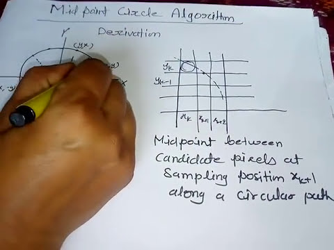 Mid Point Circle Generating Algorithm Derivation in Hindi computer graphics