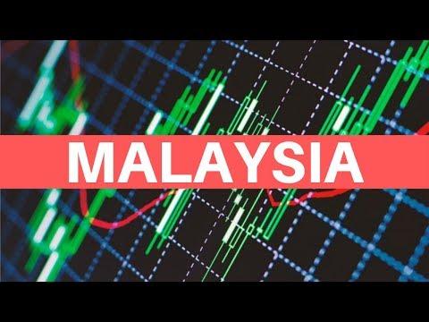 Best Forex Brokers In Malaysia 2020 (Beginners Guide) - FxBeginner.Net