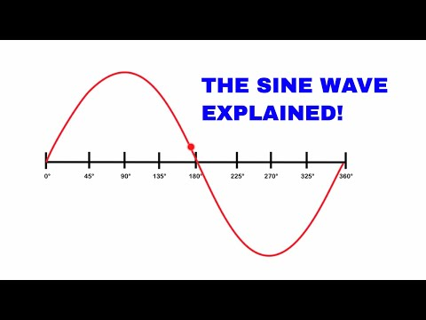 Travelling Wave Tube basics, working and applications (TWT) by Engineering Funda, Microwave Devicesиз YouTube · Длительность: 18 мин45 с