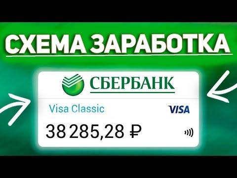 НОВАЯ СХЕМА ЗАРАБОТКА ОТ 1000 РУБЛЕЙ В ДЕНЬ ГАРАНТИРОВАННО