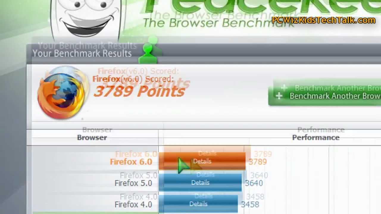 Firefox 6 0 Final First Look Review