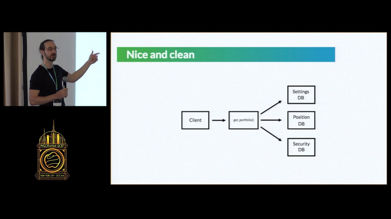 Image from High Performance Microservices