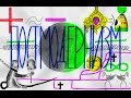 Постмодернистские частушки mp3