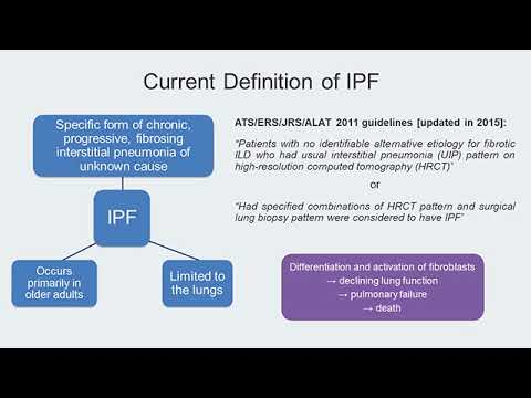 Track B Stop 1 Definition - IPF: Navigating a Complex Disease In An Evolving Treatment Landscape
