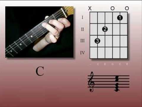 viva la vida guitar pdf