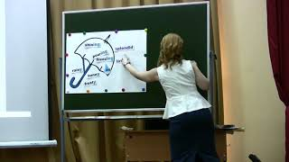 Мастер-класс Рябцевой А.Г., конкурс Учитель года-2017, Орловская область
