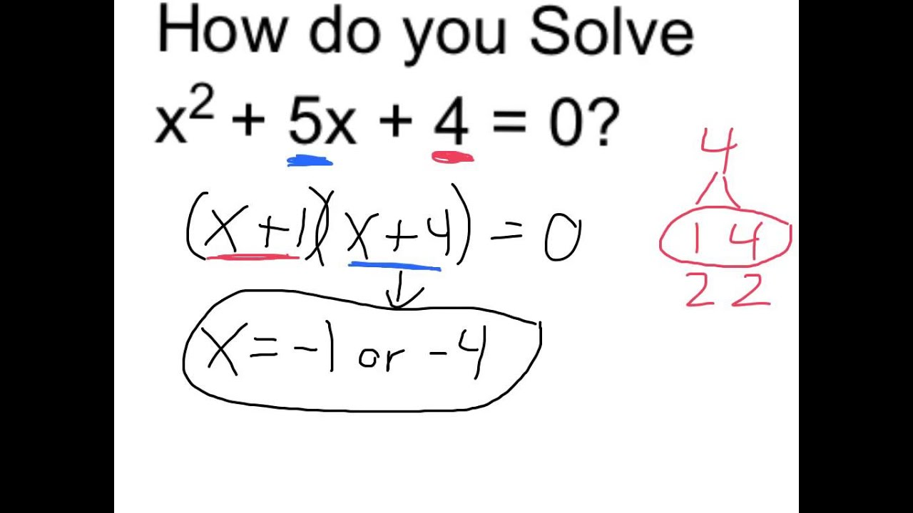 Solve X^2 + 5x + 4 = 0