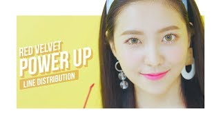 RED VELVET - Power Up Line Distribution (Color Coded) | Collab with HEXA6ON - Stafaband