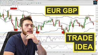 SIMPLE process to find great Forex trades | EURGBP trade idea