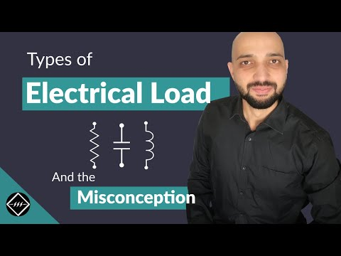 Types of Electrical Load | Resistive, Inductive & Capacitive Load | Explained