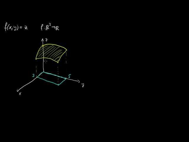 Kétváltozós függvény integrálása téglalaptartományon (bevezetés)