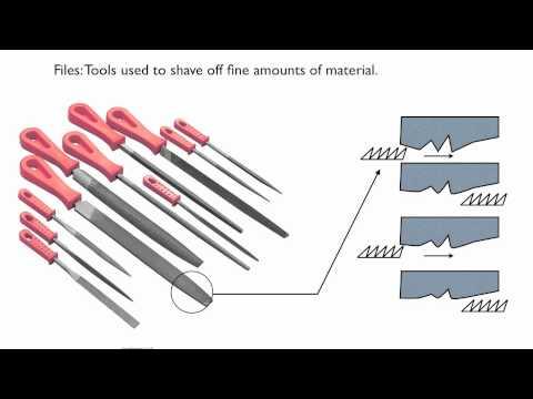 hand tools -