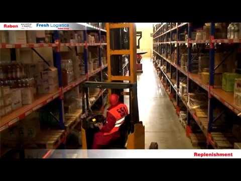 Retail logistics in Raben Group