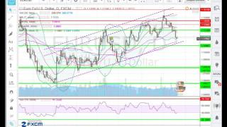 analyse forex matière première  pour 23 05 16    apprendre trading