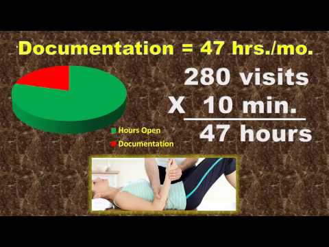 Physical Therapy Software   How to Estimate Your Real Visit Documentation Costs