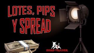 Lotes, Pips y Spread