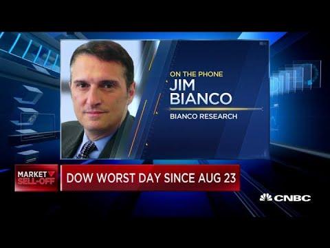 Market sensing economic damage from coronavirus, says Jim Bianco