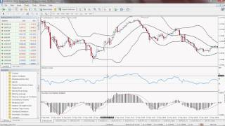One Minute Scalping Strategy