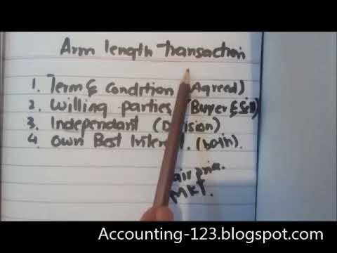 Arm Length Transaction in Hindi