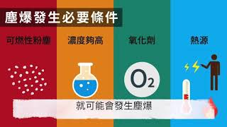 [CYMA Science Channel] 20190222 火的實驗