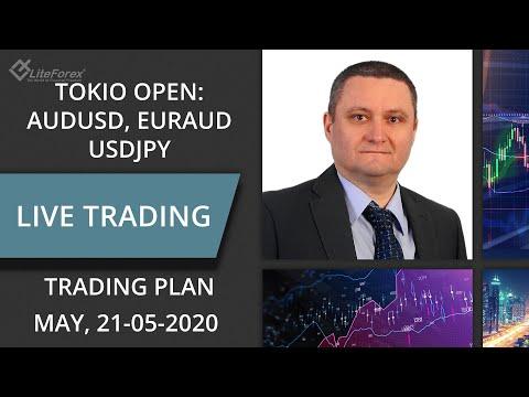 AUDUSD, EURAUD, USDJPY Tokio Open And PMI Day  Technical Analysis, 21.05.2020