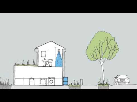 Water Sensitive Urban Design 1