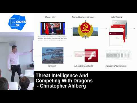 Thread Intelligence And Competing With Dragons by Christopher Ahlberg