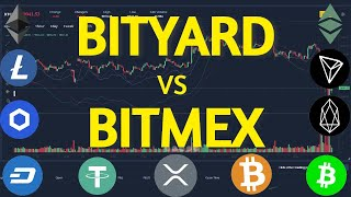 Why you should stop using BitMEX and trade With Bityard!