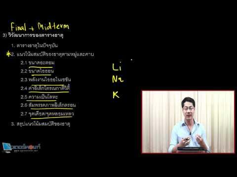 เรียนเคมี : อะตอมและตารางธาตุ 1