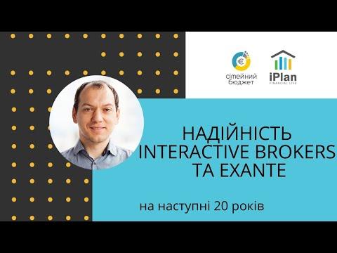 Надійність брокерів Interactive Brokers и Exante. #UAInvestors #iplanua #interactivebrokers