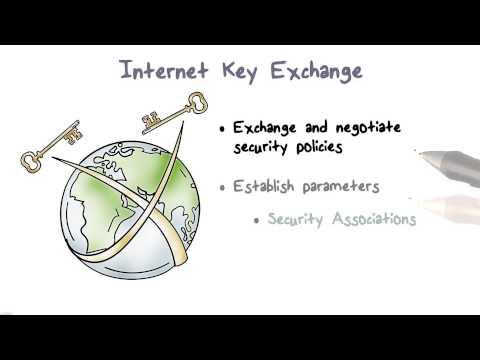 Internet Key Exchange