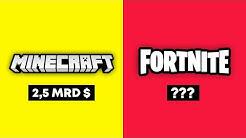 Spiele, die über Nacht Millionen einbrachten!