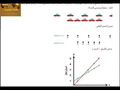 حل كتاب فيزياء 1 مقررات وفصلي كامل الفصل الدراسي الاول 1442 Youtube
