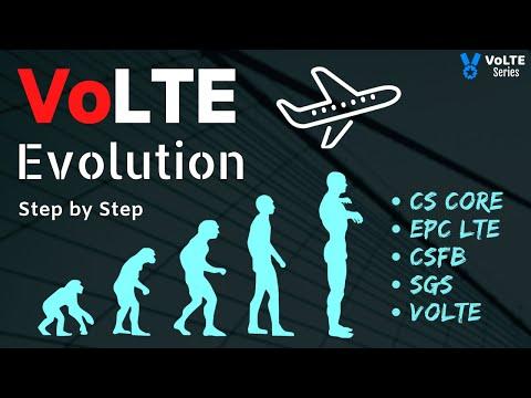 8. VoLTE Evolution ( Including CSFB , SMS over SGs Flows , VoLTE Flows )