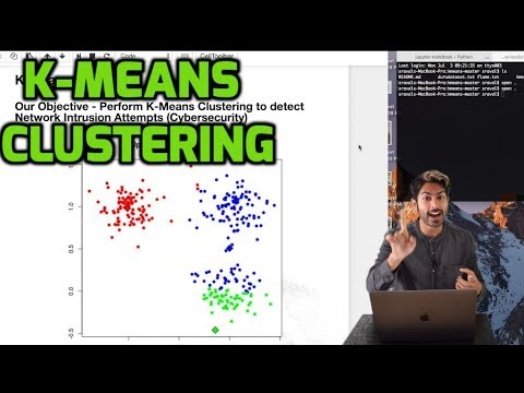 k means tutorial This is the parameter k in the k-means clustering algorithm tutorials webinars training/consulting product manuals for consultants frontline systems inc.