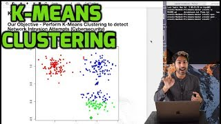 K-Means Clustering - The Math of Intelligence (Week 3)