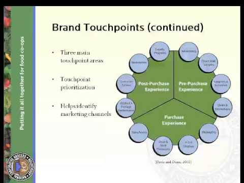 FCI 2009: Marketing and Promotion