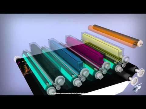 Como Funciona Una Impresora Laser Color HPCP2025 Static Control