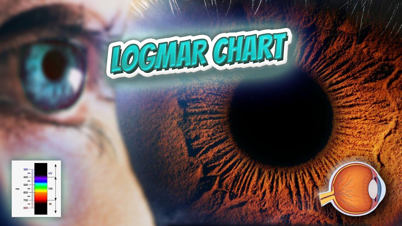 LogMAR chart - Your EYEBALLS - EYNTK 👁️👁️💉😳💊🔊💯✅